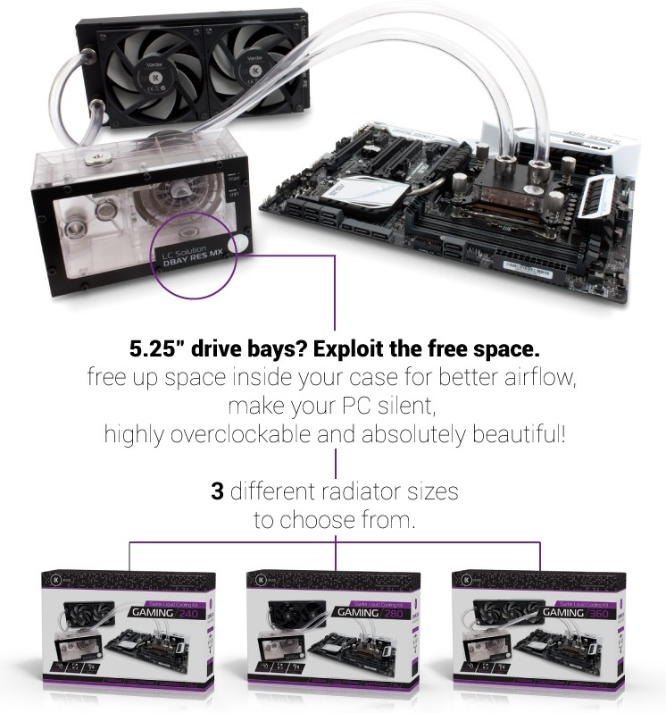 EK release three new Gaming series water cooling kits
