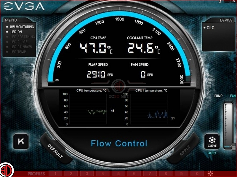 EVGA CL28 Review