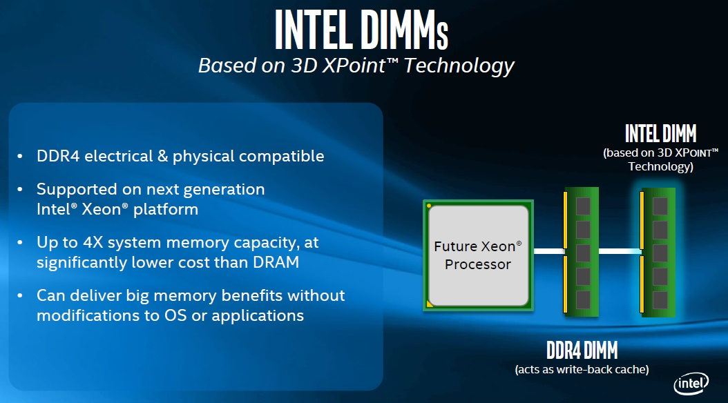 Intel Optane memory DIMMs and compatible CPUs will launch in 2018