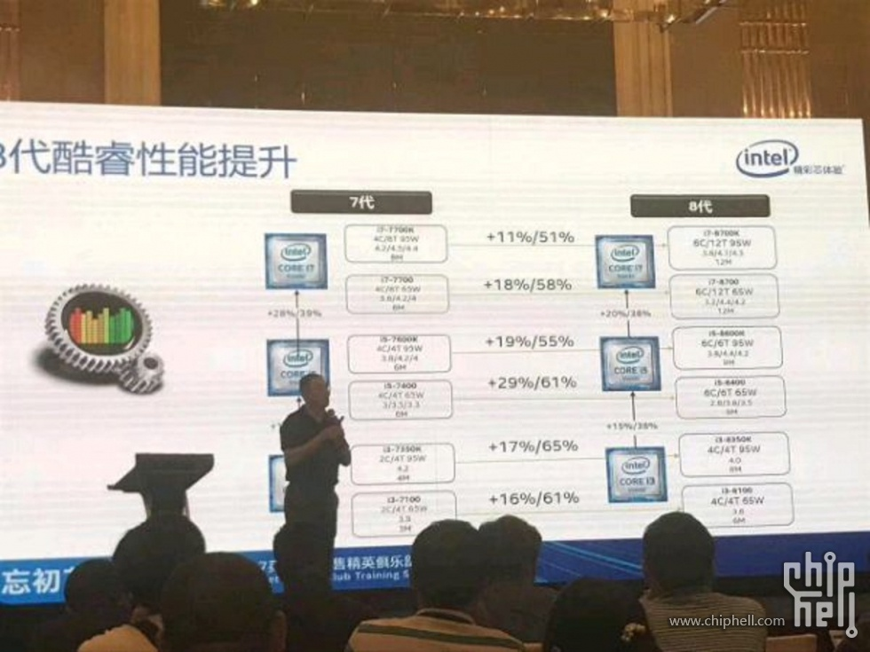 Leaked slide compares Kaby Lake to Coffee Lake