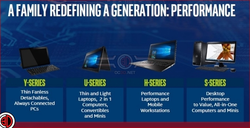 Intel reveals their 8th Generation of core processors