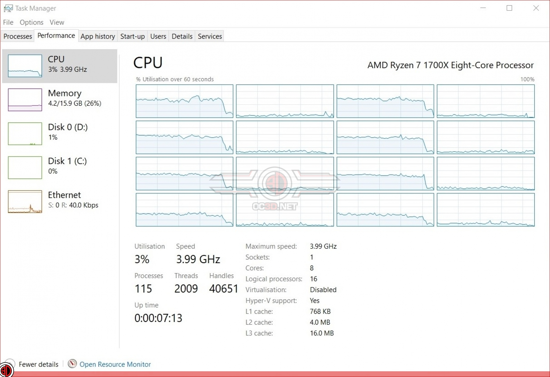 Destiny 2 Beta PC Performance Review | CPU Performance - Ryzen