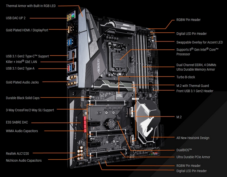 Gigabyte Z370 Aorus Gaming 7 Preview