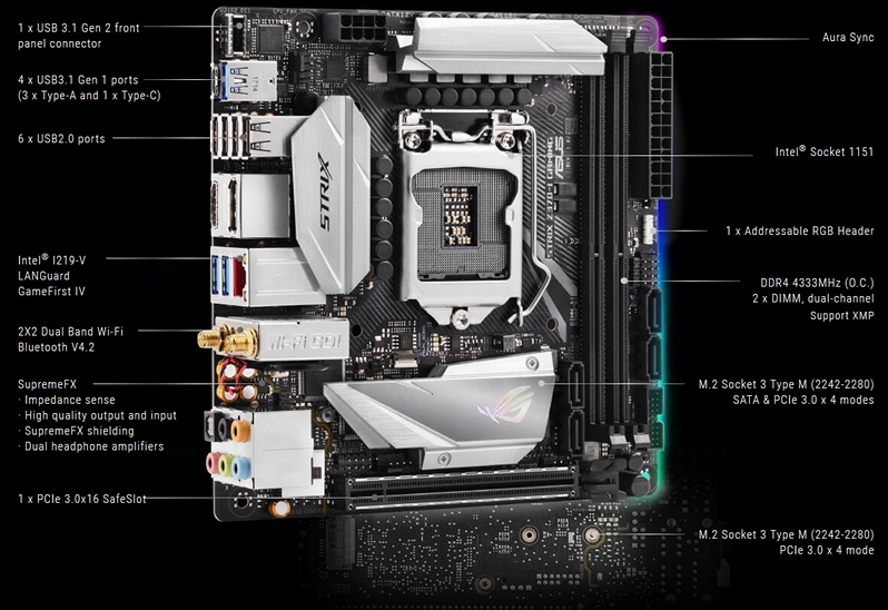 ASUS Z370-I Strix ITX Motherboard Preview | Introduction and