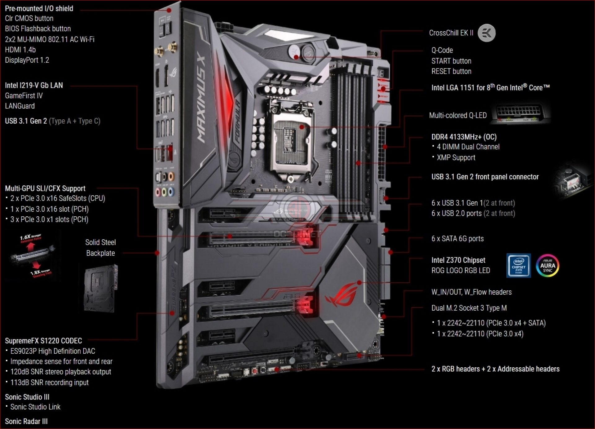 asus rog z370 maximus x formula review introduction and technical specifications cpu. Black Bedroom Furniture Sets. Home Design Ideas