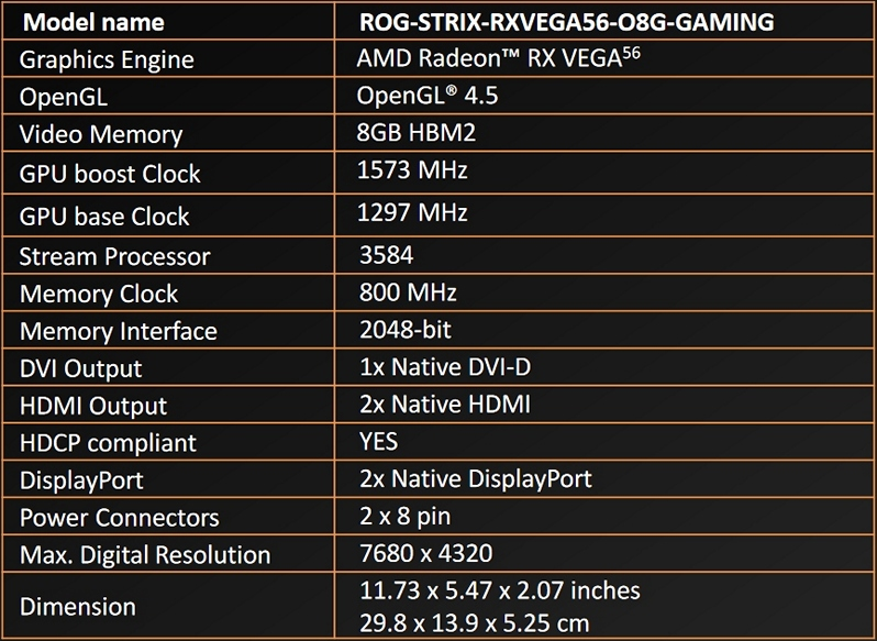 ASUS ROG Strix RX Vega 56 Review | Introduction and