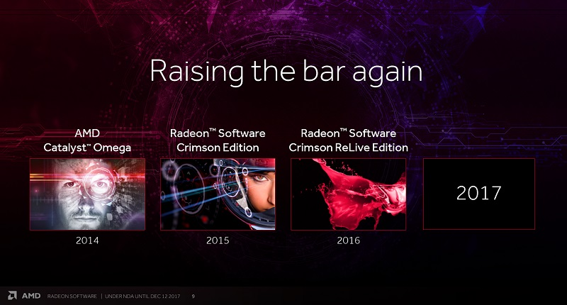 AMD has released the Radeon Software Adrenalin Edition 17.12.1 driver