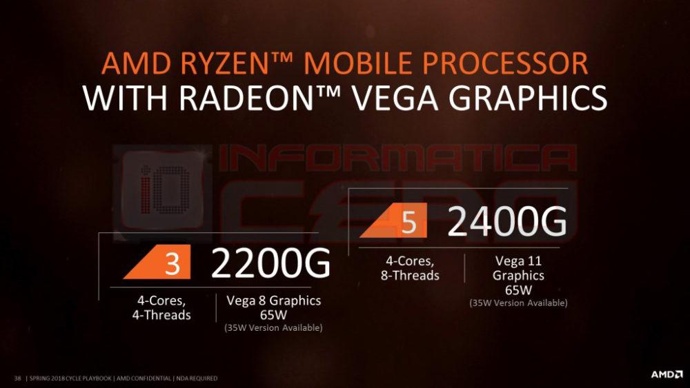 Three new Ryzen mobile APUs have been leaked