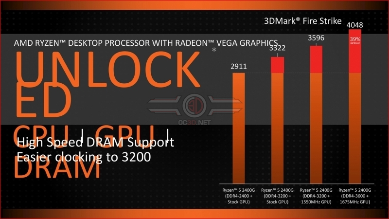 AMD announce their Ryzen G-series of Desktop CPUs with Vega Graphics