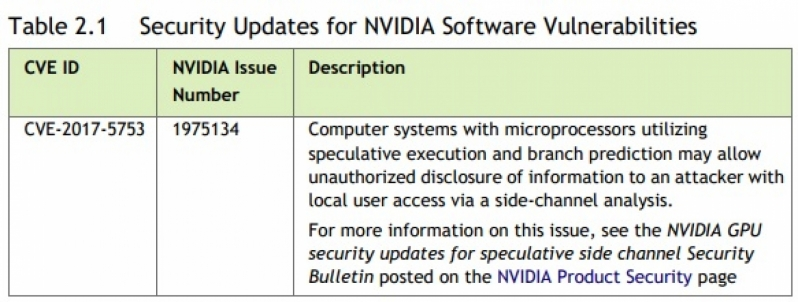 Nvidia releases their Geforce 390.65 driver with Fortnite Optimisations and Spectre fixings