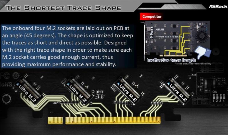 ASRock reveals Ultra Quad M 2 card - Takes aim at ASUS