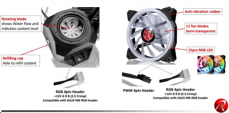 Raijintek ORCUS RGB 240mm AIO Preview | Introduction | Cases