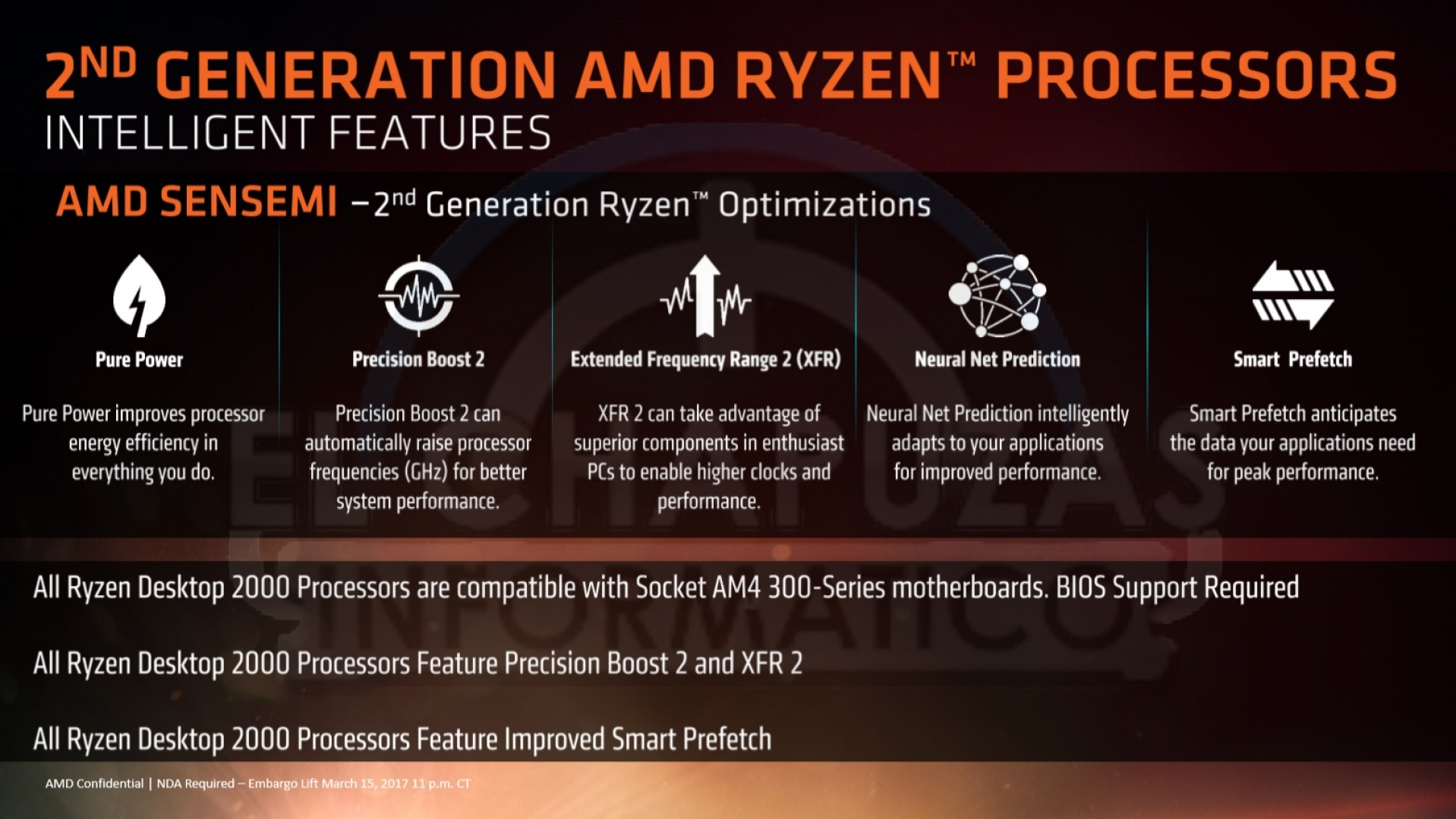 AMD Ryzen 2nd Gen + 400-series Chipset leaks - performance, pricing