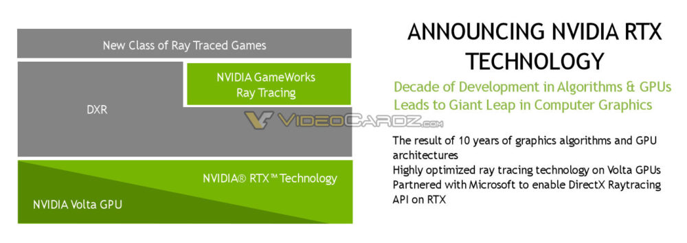 Nvidia rumoured to be announcing RTX Ray Tracing Tech next week