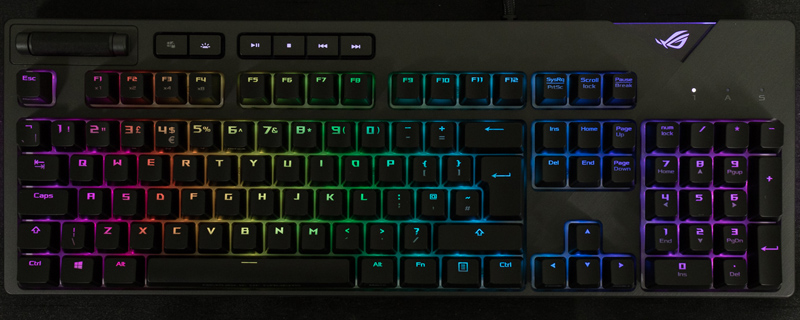 ASUS ROG Strix Flare Mechanical RGB Keyboard Review