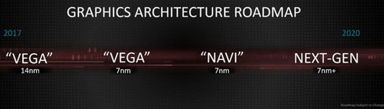 Amd S Vega 20 Gpu Appears On Linux Patch Notes Oc3d News