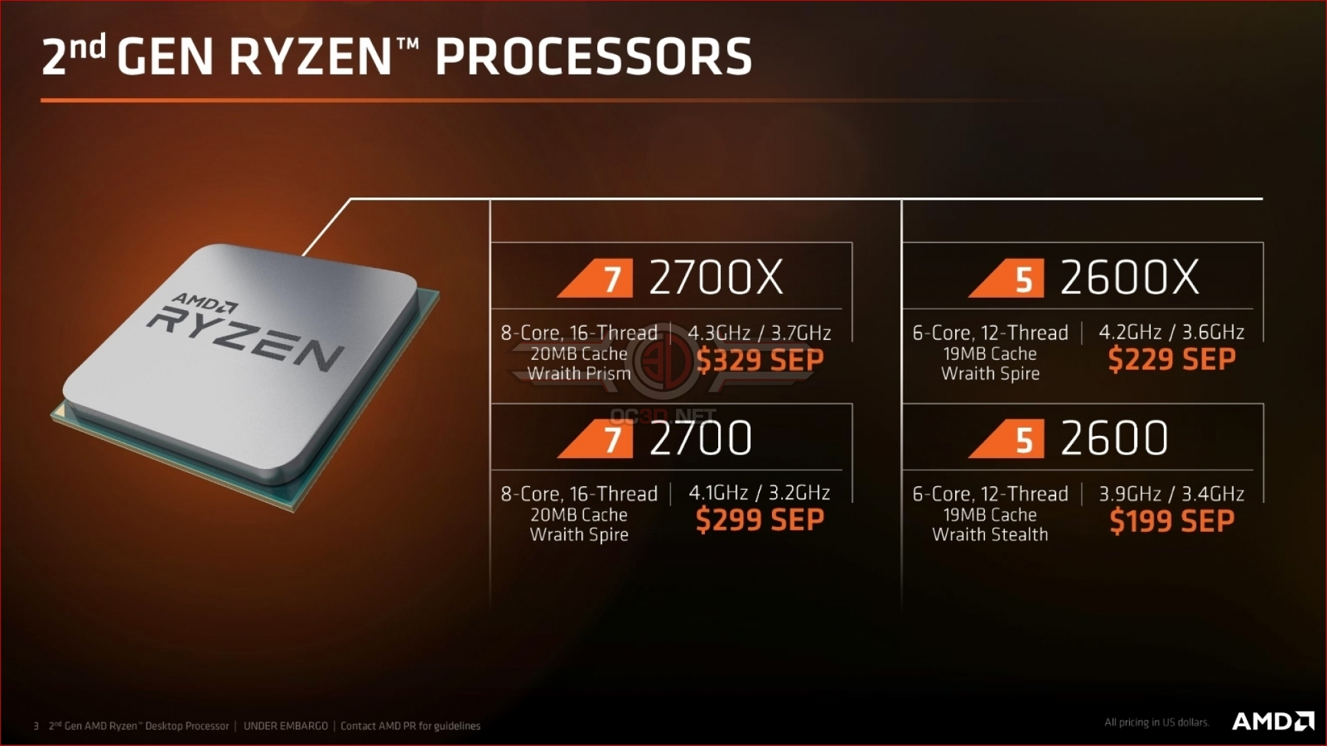 Amd Ryzen 5 2600x And Ryzen 7 2700x Review Introduction And Technical Specifications Cpu Mainboard Oc3d Review