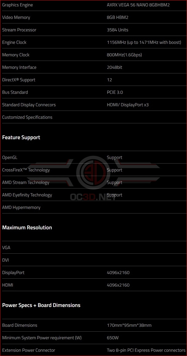 PowerColor RX VEGA 56 8GB NANO Edition Review | Introduction