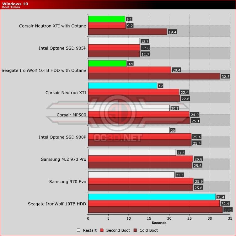 Intel Optane Memory 32GB Review   Boot Times - Windows 10