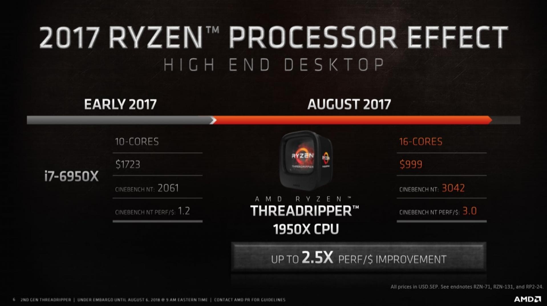 AMD 2nd Gen Ryzen Threadripper 2990WX and 2950X Preview