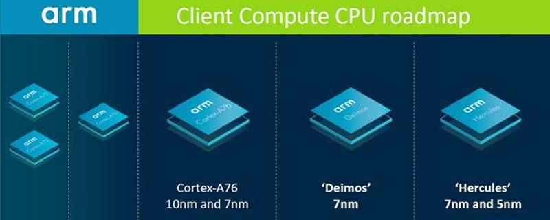 Intel Server Cpu Roadmap 2020