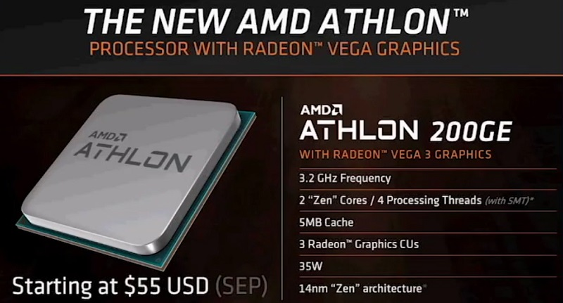AMD reveals their Athlon 200GE APU with Vega 3 graphics | OC3D News