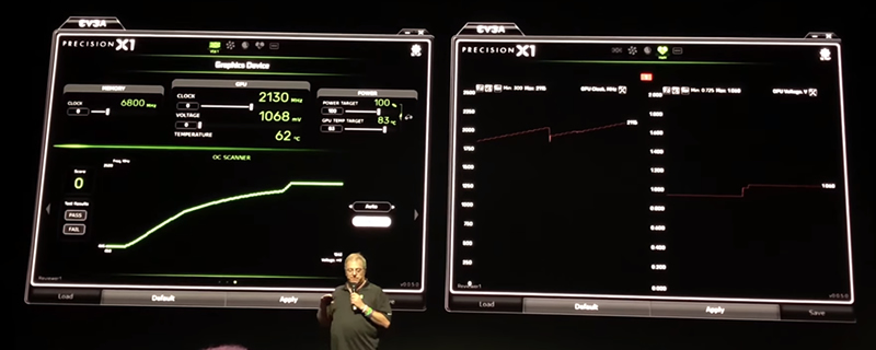 Nvidia Scanner in action - RTX 2080 overclocked to 2100MHz