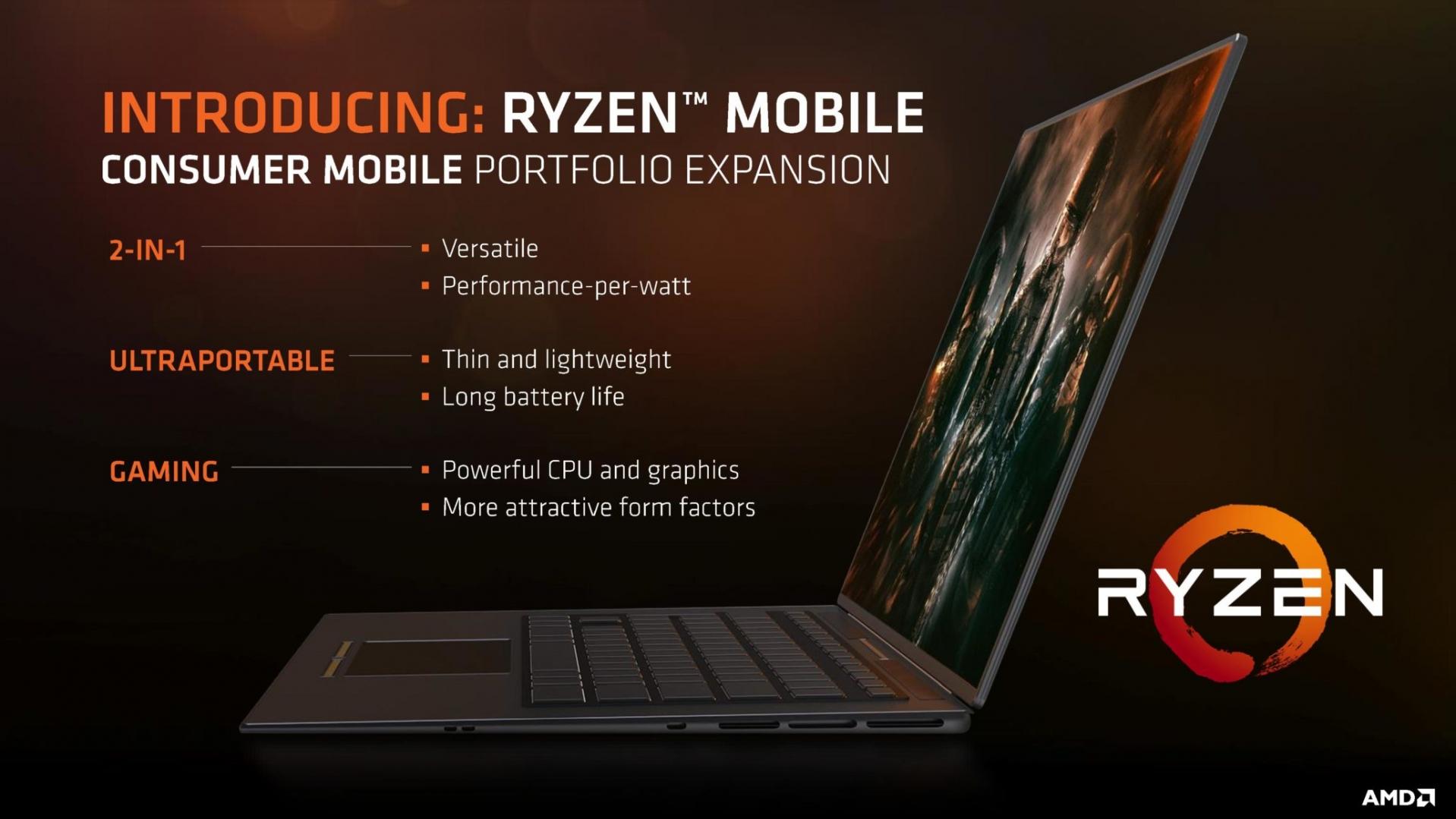 AMD releases Ryzen 5 2600H and Ryzen 7 2800H specifications