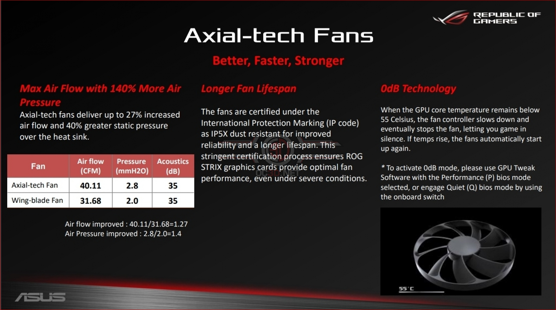 ASUS ROG Strix Gaming RTX 2080 and RTX 2080 Ti Preview   Slides