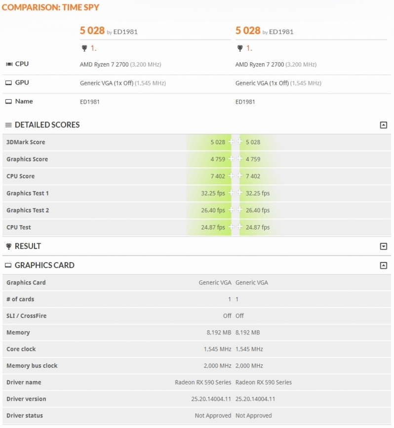 AMD Radeon RX 590 graphics card spotted on the 3DMARK database