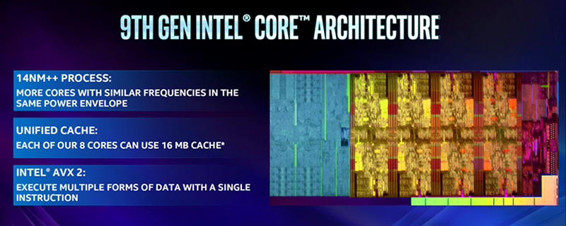 Are Intel's New iGPU-less Coffee Lakes Processors Worth it