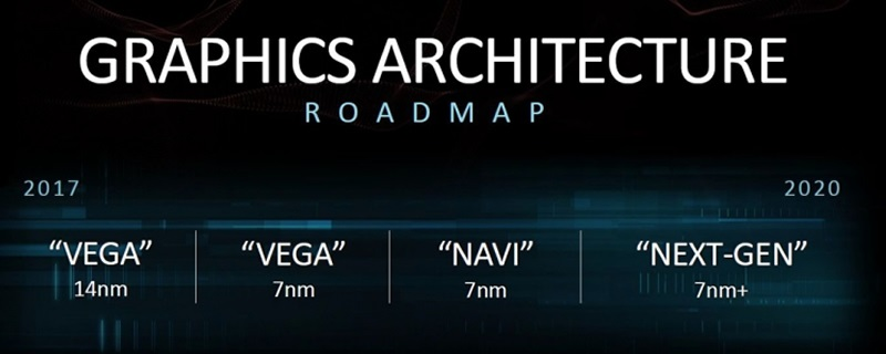 AMD's Lisa Su Confirms that Navi will have