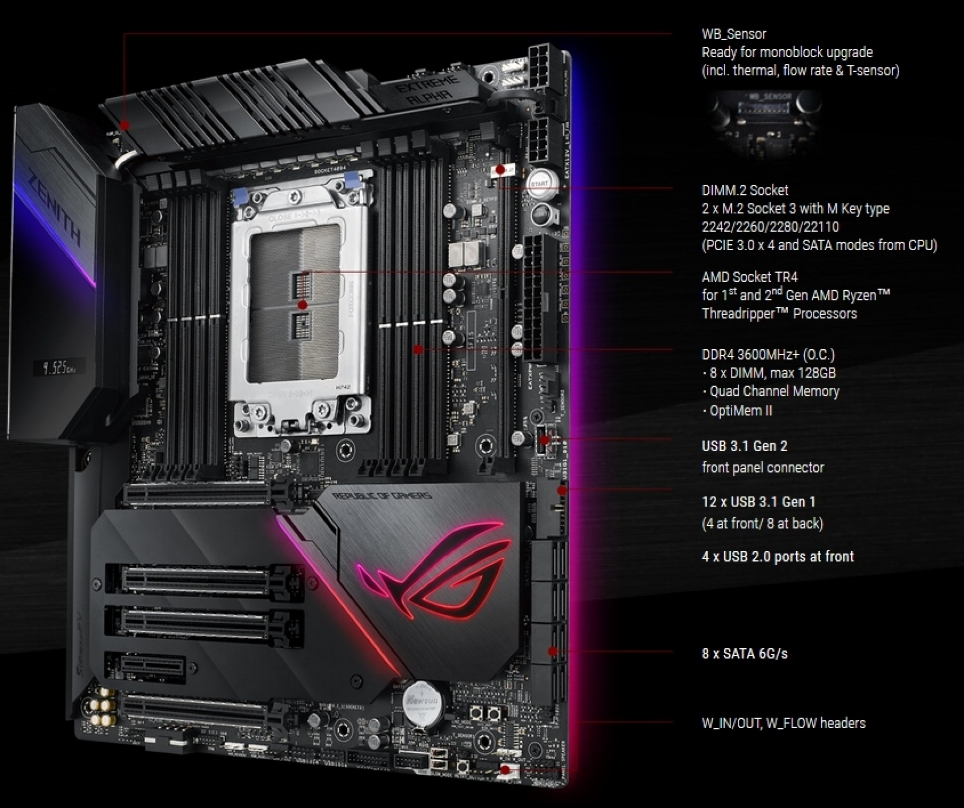 ASUS X399 ROG Zenith Extreme Alpha Preview | Features | CPU