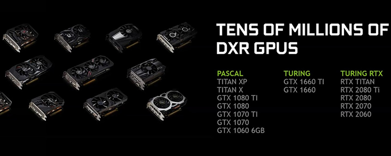 DXR Ray Tracing Support is coming to Pascal and GTX Turing