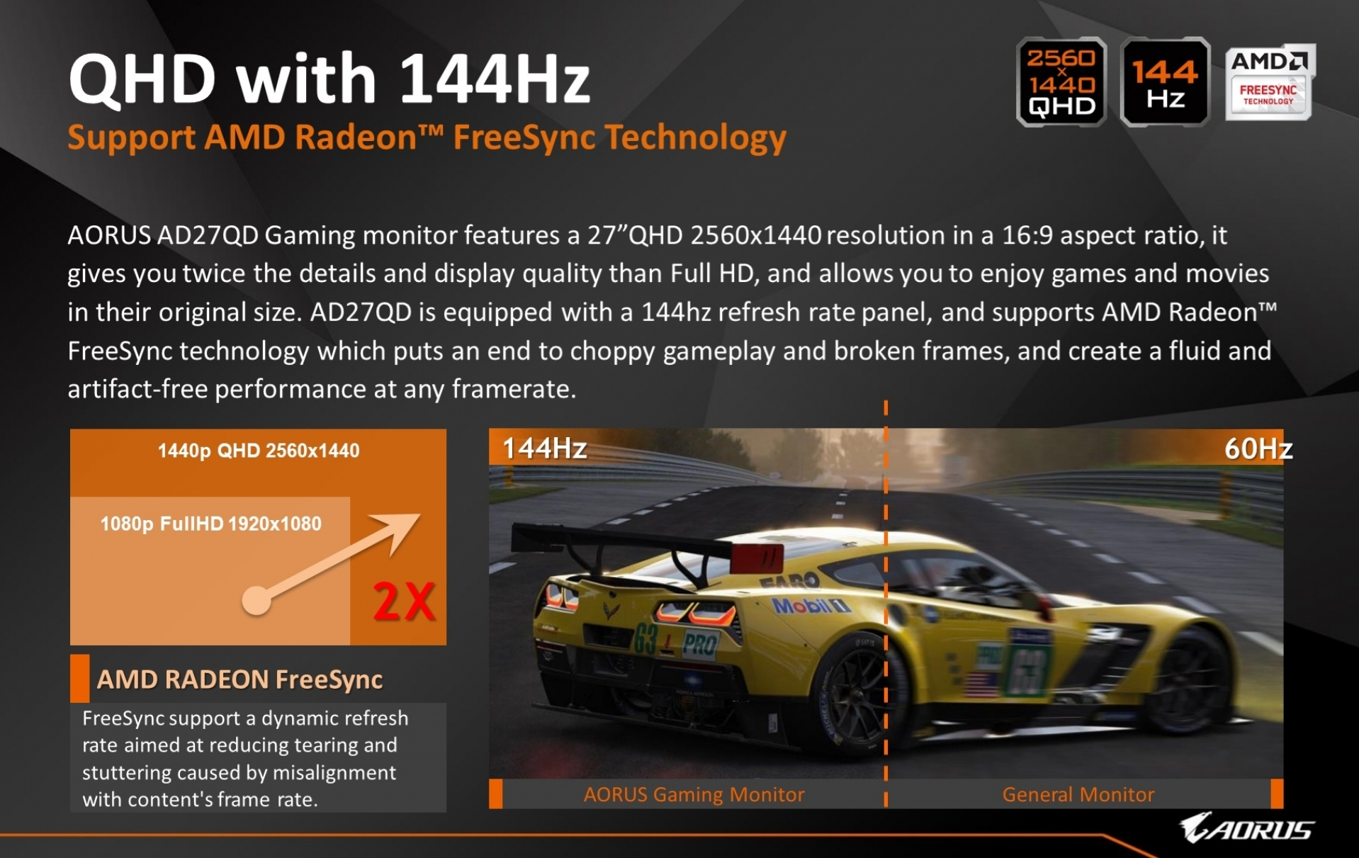 Gigabyte Aorus AD27QD HDR Freesync Display Review | Features | GPU