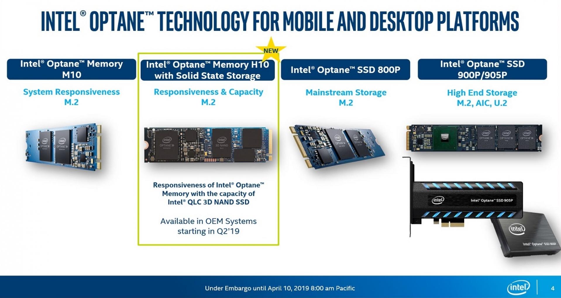 Intel Launches their Optane H10 Hybrid QLC/XPoint M 2 SSD | OC3D News