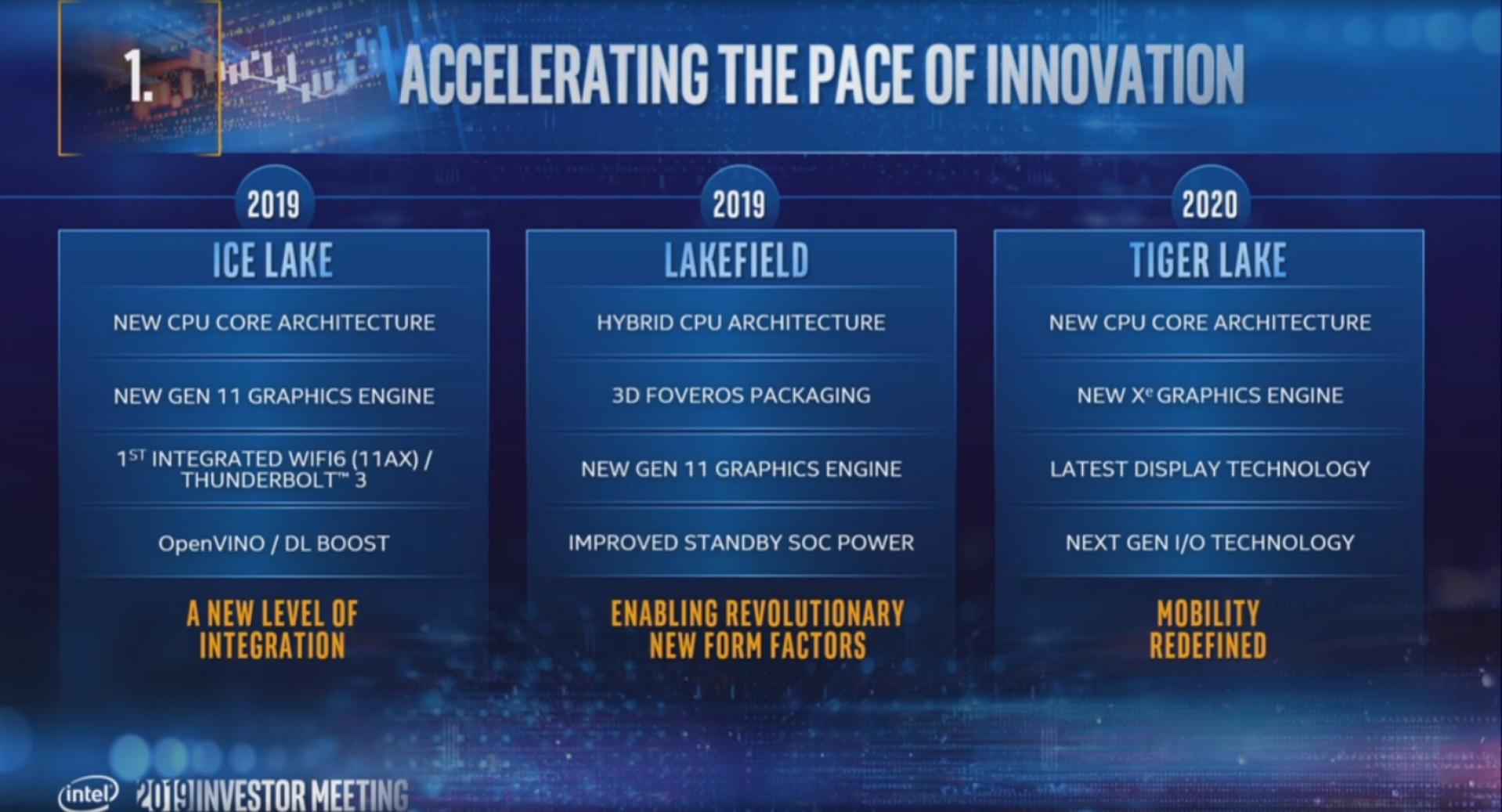 Intel Reveals