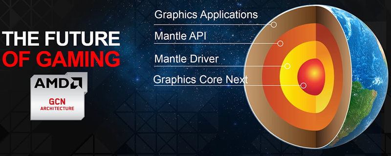 AMD is discontinued their groundbreaking Mantle API | OC3D News