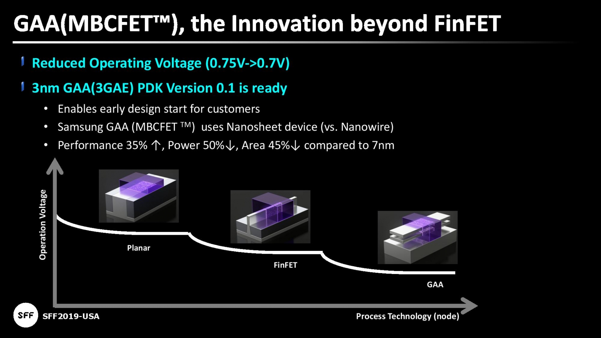Samsung speed-boosting 3nm GAAFET transistors aim to boost