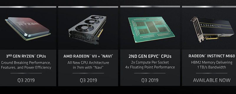 AMD lists Ryzen 3rd Gen, EPYC 2nd Gen and Navi with Q3 availability