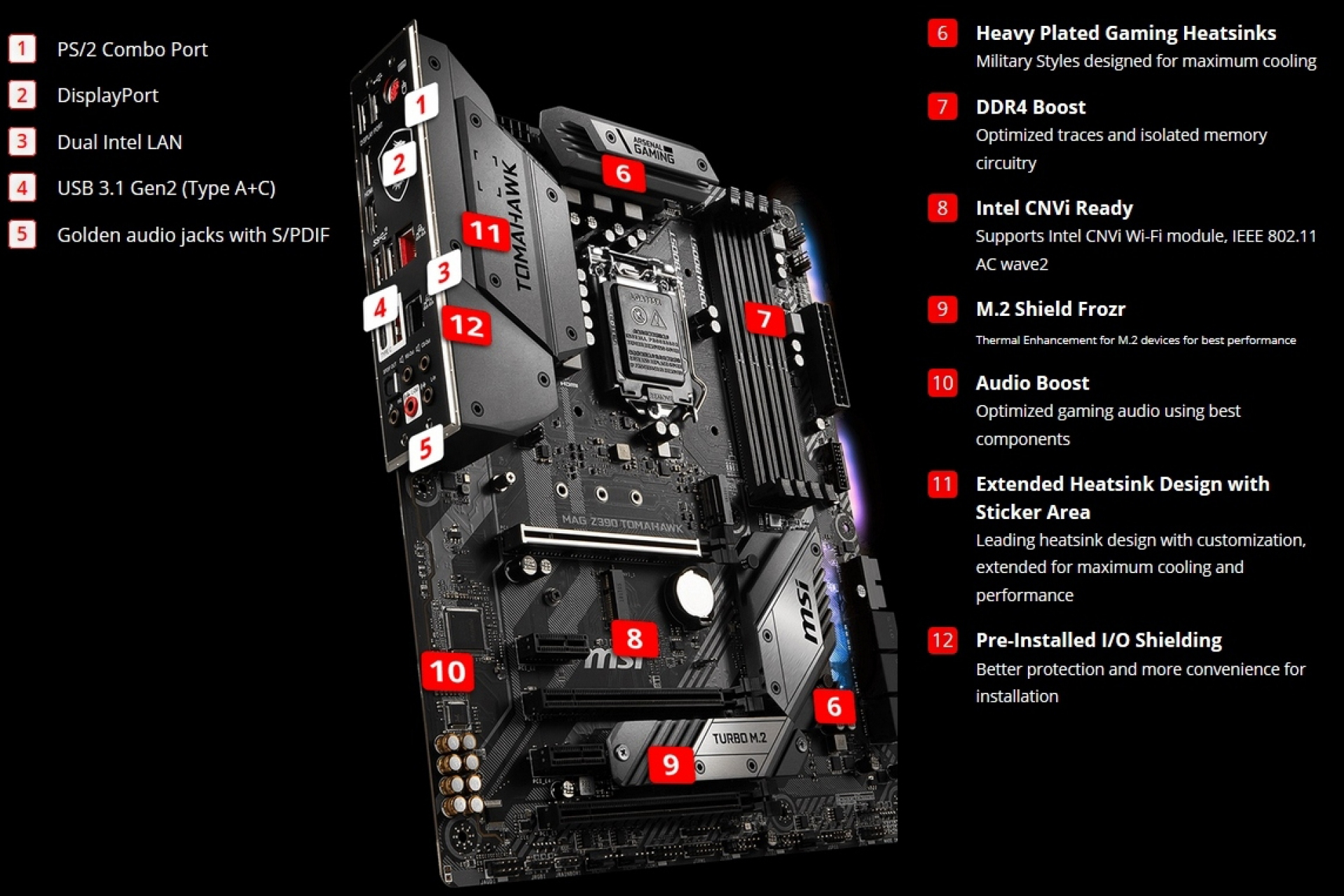 MSI MAG Z390 Tomahawk Review | Introduction and Technical