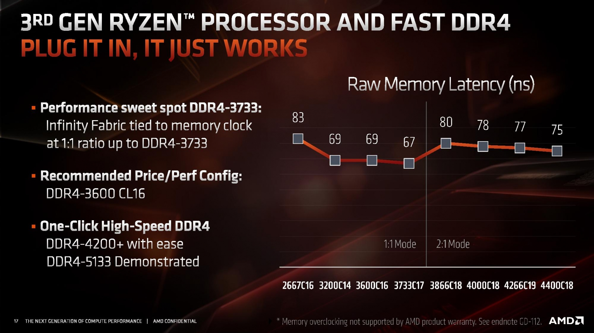 AMD's updated cache and faster DDR4 support delivers