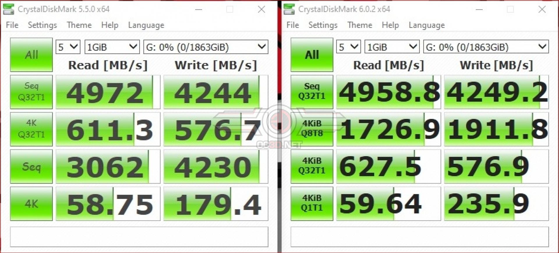 Amd Ryzen 7 3700x Ryzen 9 3900x X470 Vs X570 Review X470 Vs X570 Storage Speeds Cpu Mainboard Oc3d Review