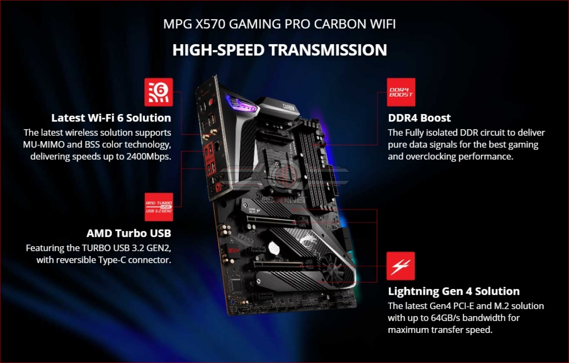 MSI MPG X570 Gaming Pro Carbon WiFi Review | Introduction