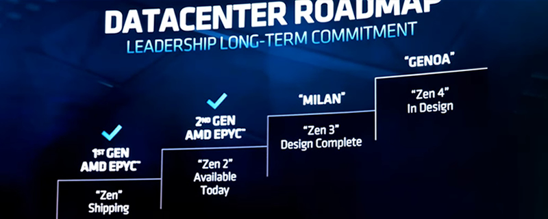 Amd Promises That Zen 3 Milan Processors Will Be Socket Compatible With Zen 2 Epyc Oc3d News