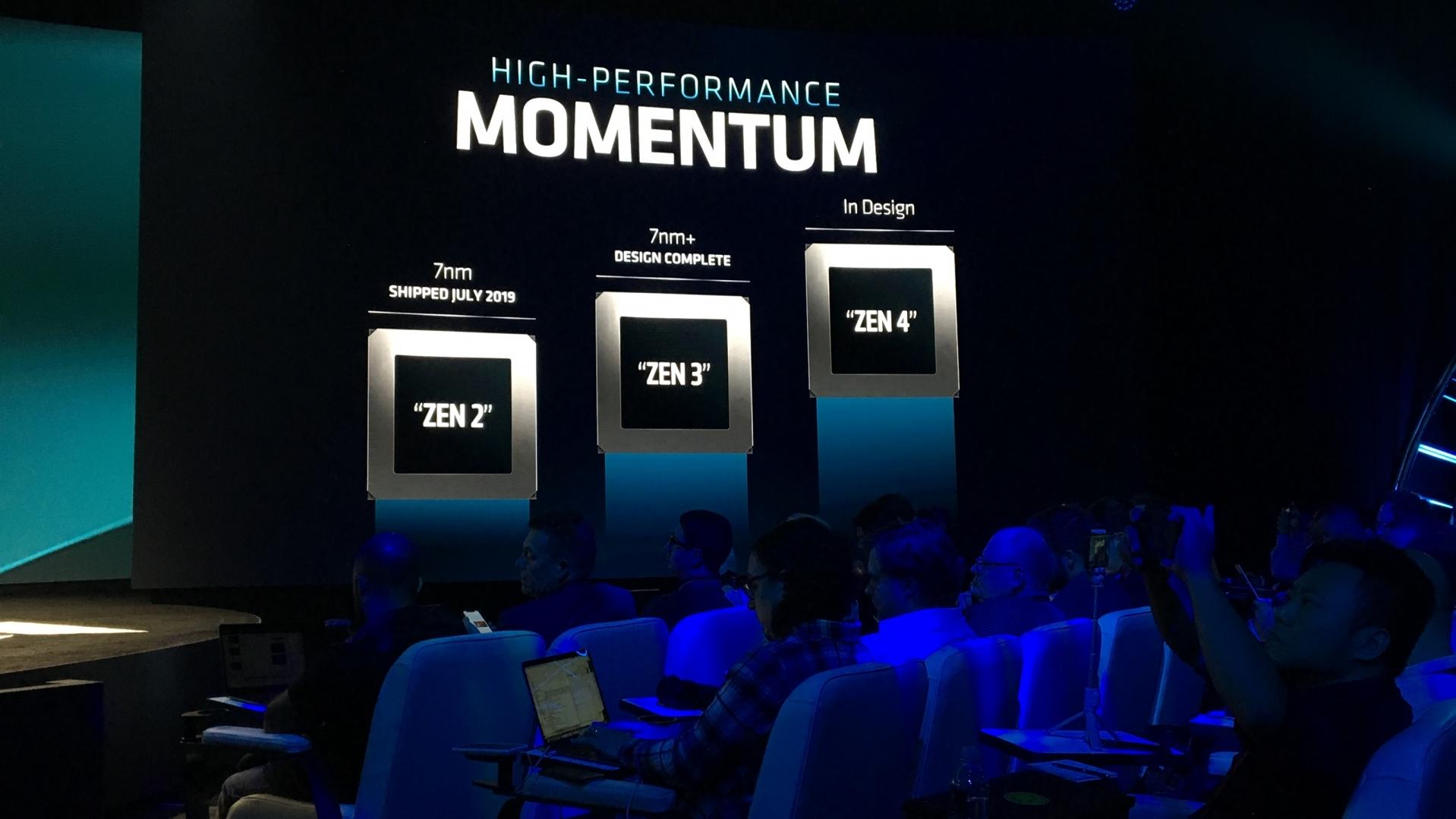 Amd Promises That Zen 3 Milan Processors Will Be Socket Compatible With Zen 2 Epyc Oc3d News