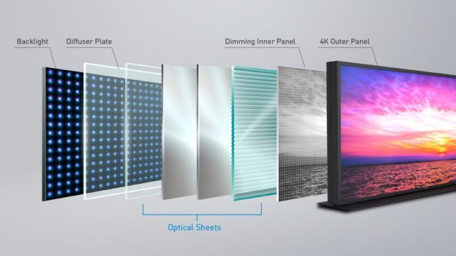Panasonic showcases OLED-rivalling dual-screen MegaCon TVs