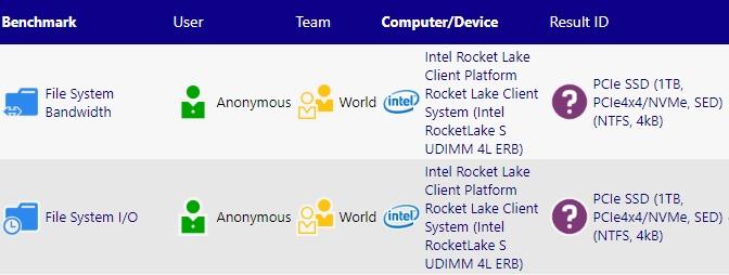 Bộ xử lý Intel Rocket Lake-S thế hệ tiếp theo được phát hiện với Bộ lưu trữ PCIe 4.0