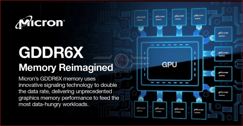 Micron officially reveals its GDDR6X memory and their future plans