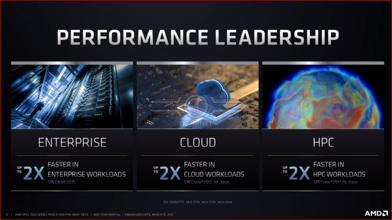 Everything you need to know about AMD's 3rd Gen/Zen 3 EPYC processors
